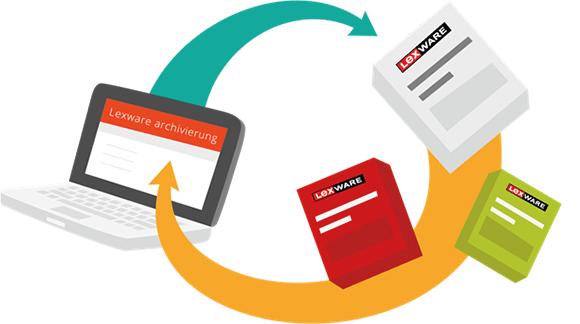 Einfach komfortabel: Profitieren Sie von der praktischen Schnittstelle zu Ihrer Lexware Software
