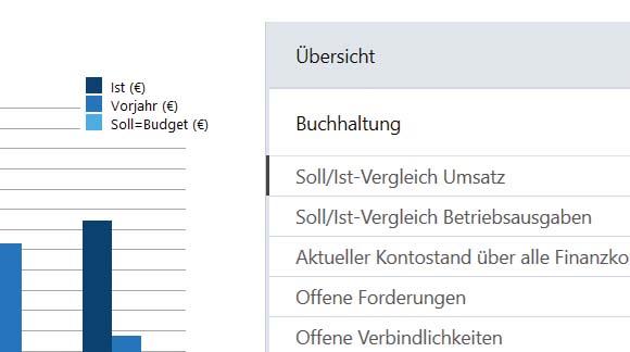 Mit Lexware financial office premium haben Sie alle Zahlen im Blick