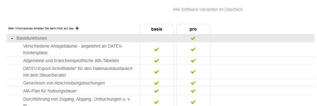 Produktvergleich Lexware anlagenverwaltung