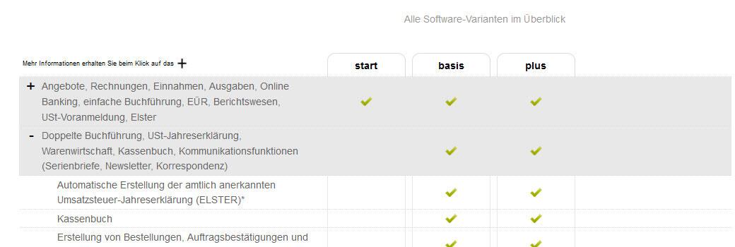 Lexware büro easy gibt es in drei Varianten. Vergleichen Sie hier die Leistungen und entscheiden Sie sich dann für die passende Software.