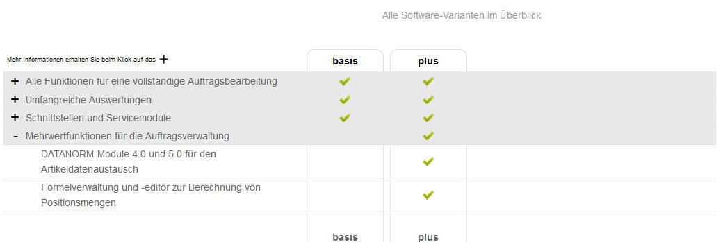 Vergleich Lexware faktura + auftrag