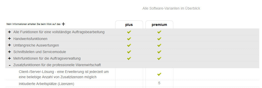 Lexware handwerk gibt es in zwei Varianten. Vergleichen Sie hier die Leistungen und entscheiden Sie sich dann für die passende Software.