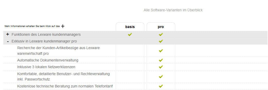 Lexware kundenmanager gibt es in zwei Varianten. Ve rgleichen Sie hier die  Leistungen und entscheiden Sie sich dann für die pa ssende Software.