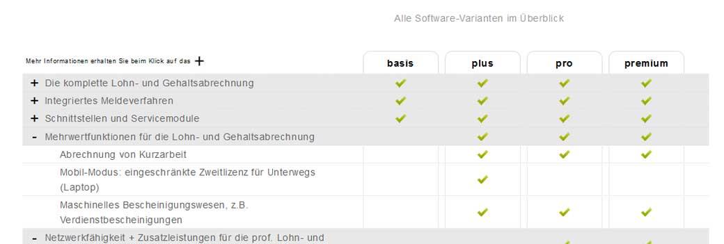 Lexware lohn+gehalt gibt es in vier Varianten. Vergleichen Sie hier die Leistungen und entscheiden Sie sich dann für die passende Software.